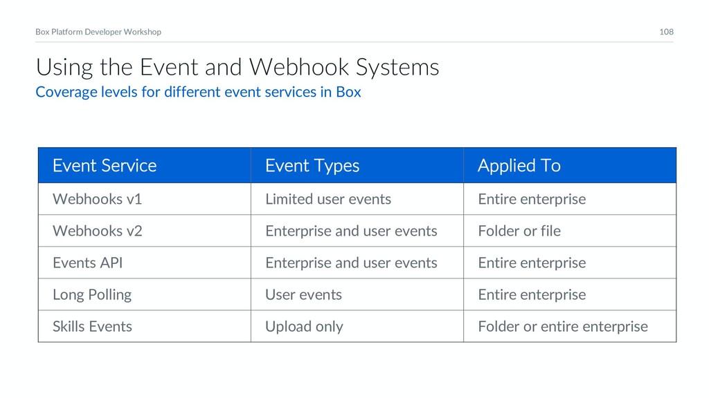 108 Box Platform Developer Workshop Using the E...