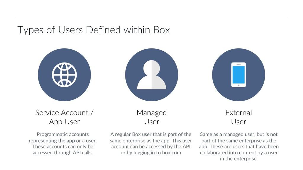 20 Box Platform Developer Workshop Managed User...