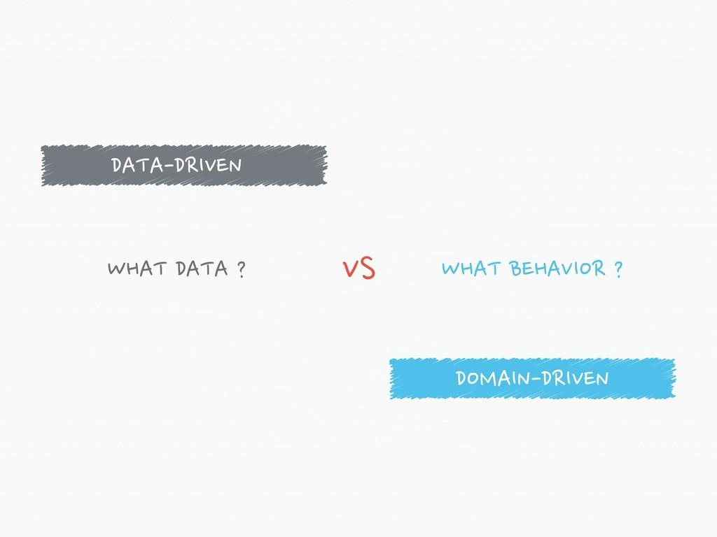 VS DATA-DRIVEN DOMAIN-DRIVEN WHAT DATA ? WHAT B...