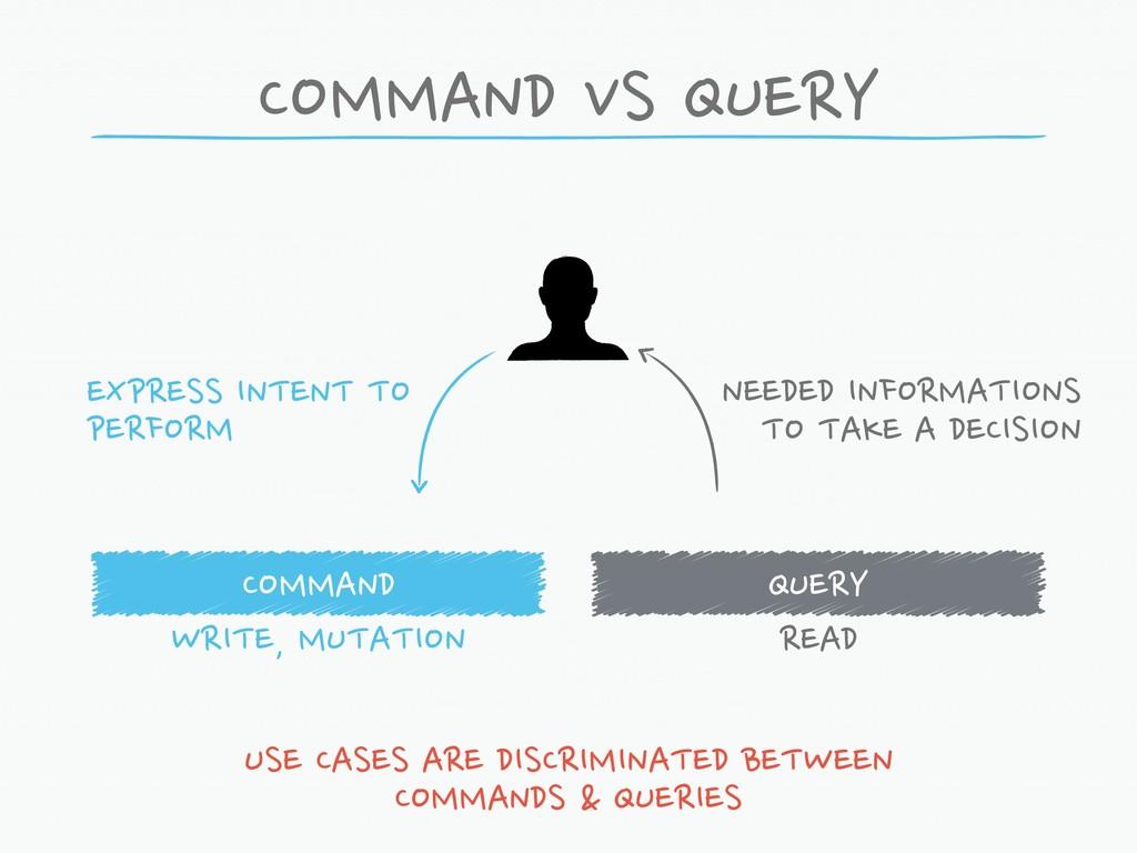 COMMAND VS QUERY COMMAND WRITE, MUTATION QUERY ...