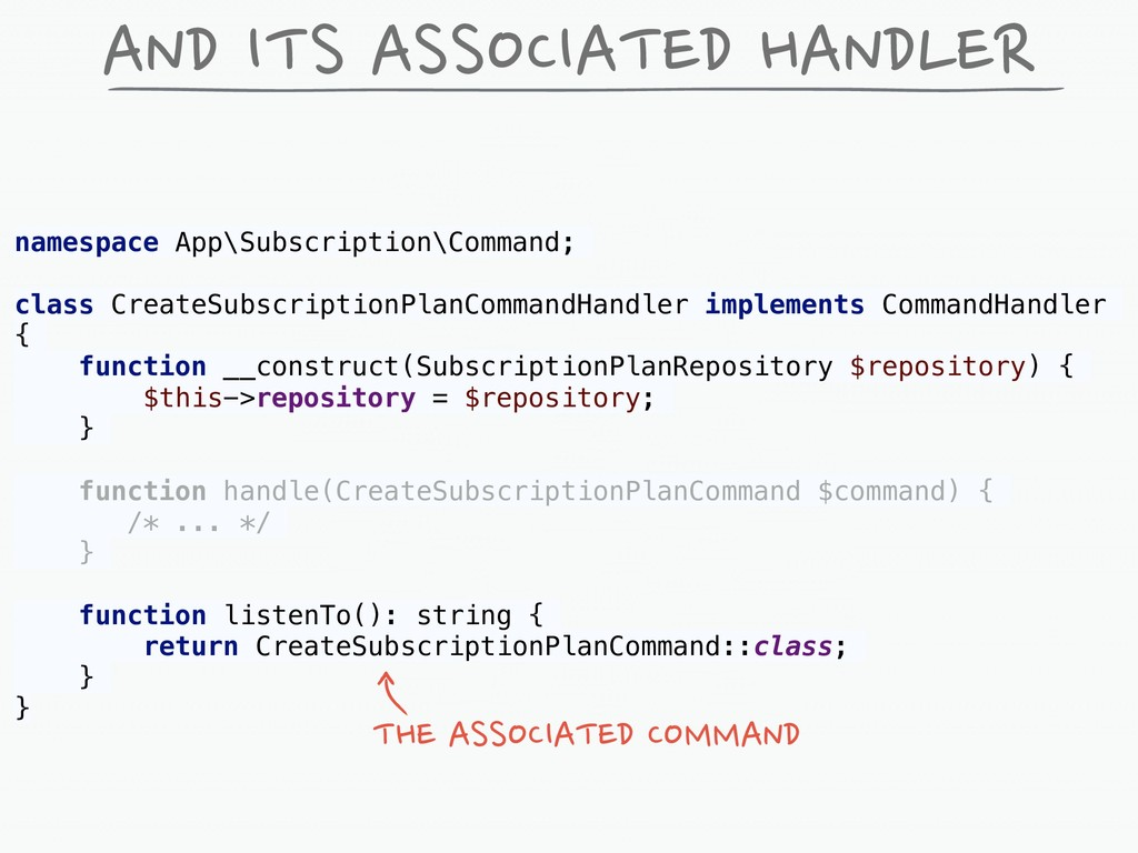 AND ITS ASSOCIATED HANDLER namespace App\Subscr...