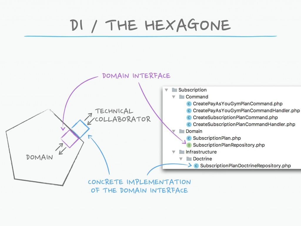 DI / THE HEXAGONE DOMAIN DOMAIN INTERFACE CONCR...