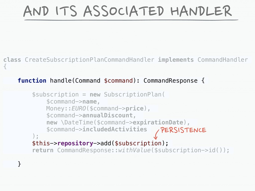 AND ITS ASSOCIATED HANDLER class CreateSubscrip...