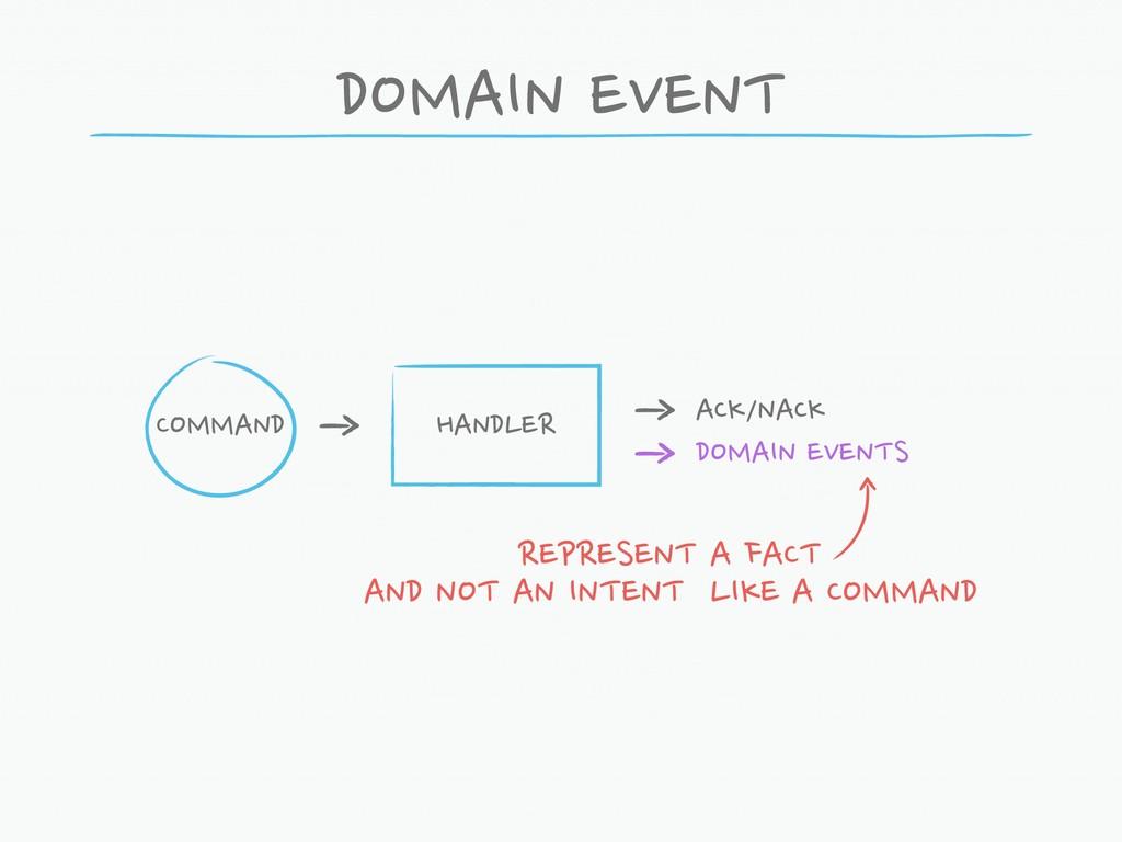 DOMAIN EVENT COMMAND HANDLER ACK/NACK DOMAIN EV...