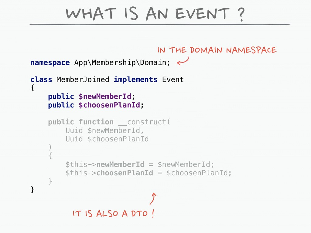 WHAT IS AN EVENT ? namespace App\Membership\Dom...
