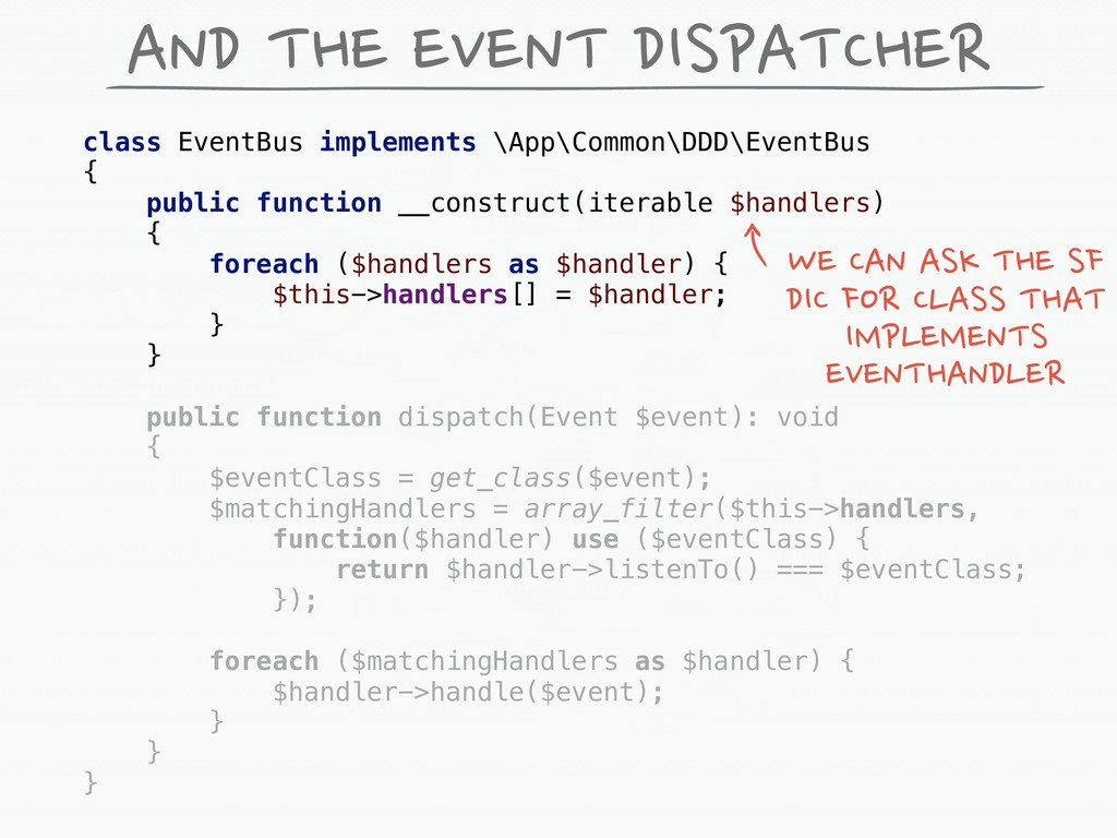AND THE EVENT DISPATCHER class EventBus impleme...