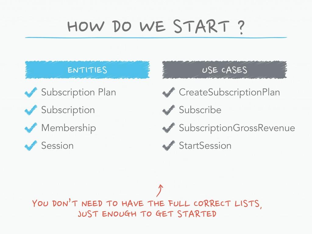 CreateSubscriptionPlan Subscribe SubscriptionGr...