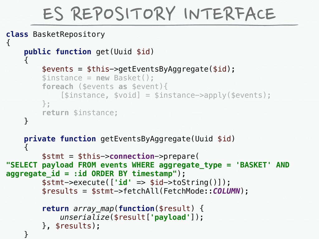 ES REPOSITORY INTERFACE class BasketRepository ...