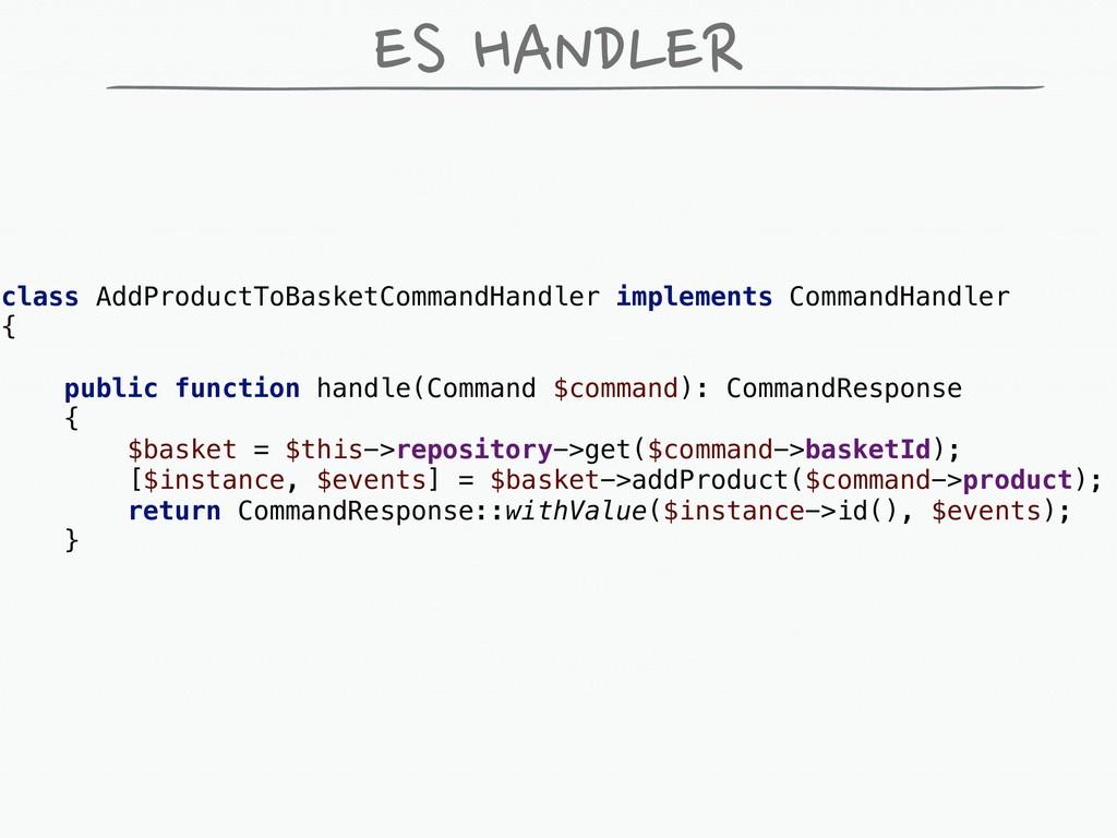 ES HANDLER class AddProductToBasketCommandHandl...