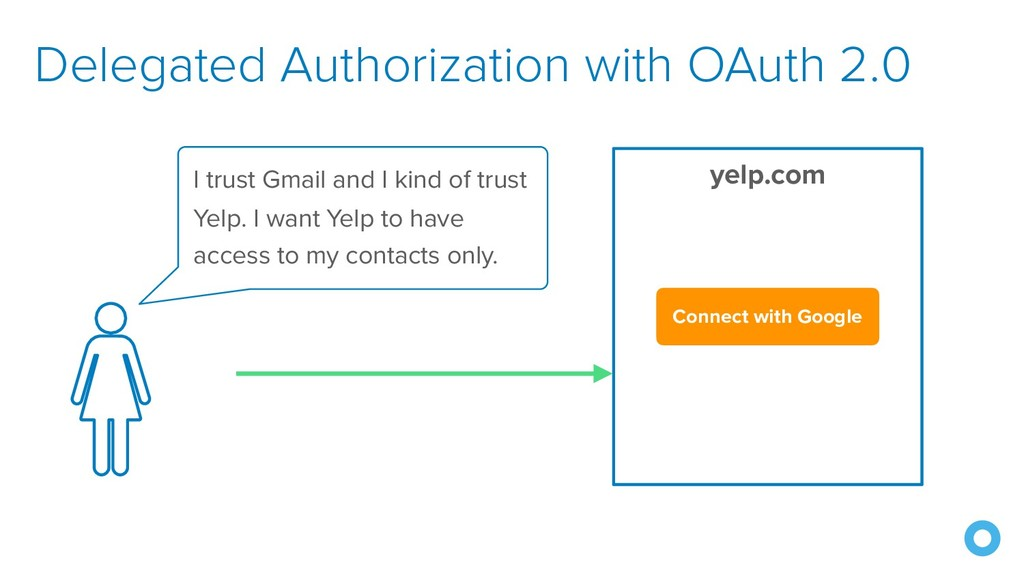 Delegated Authorization with OAuth 2.0 I trust ...