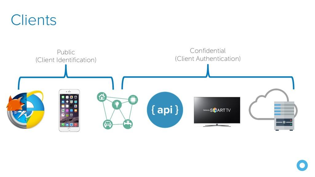 Clients Public (Client Identification) Confiden...