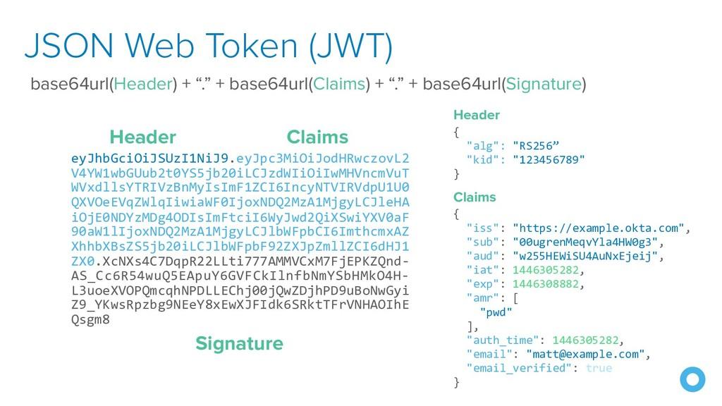 """JSON Web Token (JWT) base64url(Header) + """"."""" + ..."""