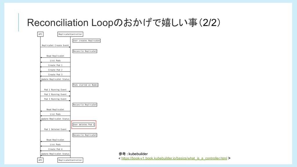 Reconciliation Loopのおかげで嬉しい事(2/2) 参考 kubebuilde...