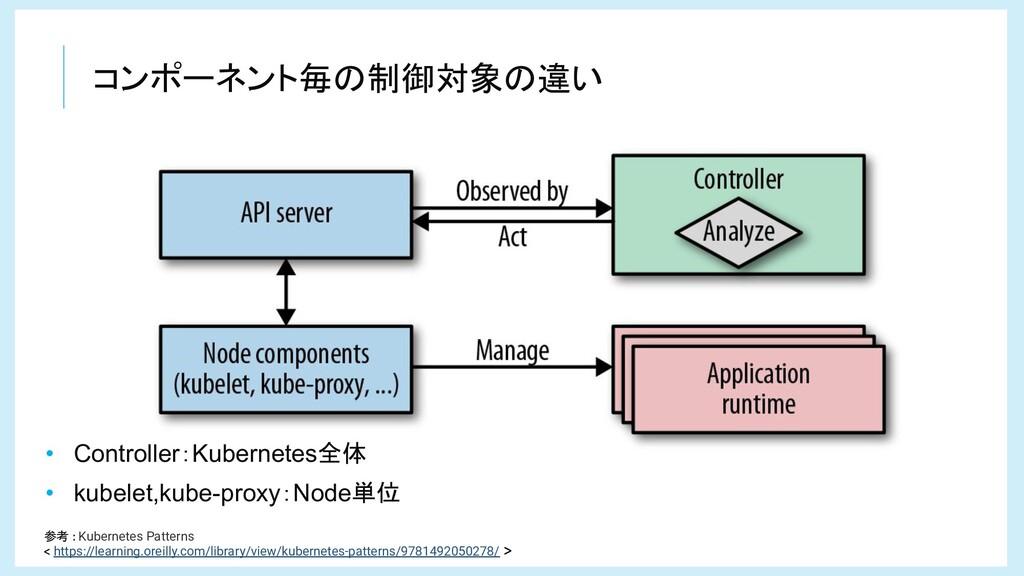 コンポーネント毎の制御対象の違い 参考 Kubernetes Patterns https:/...