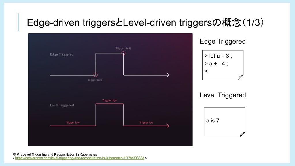 Edge-driven triggersとLevel-driven triggersの概念(1...