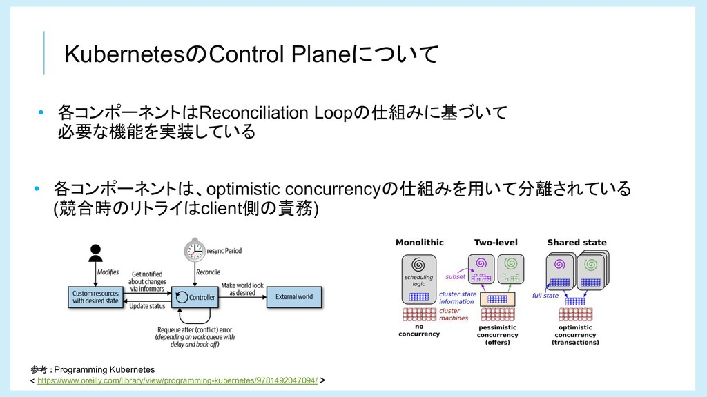 KubernetesのControl Planeについて 参考 Programming Kub...