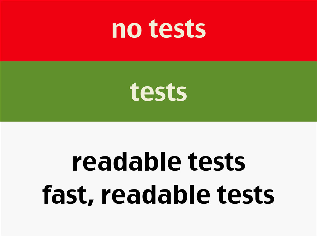 no tests tests readable tests fast, readable te...