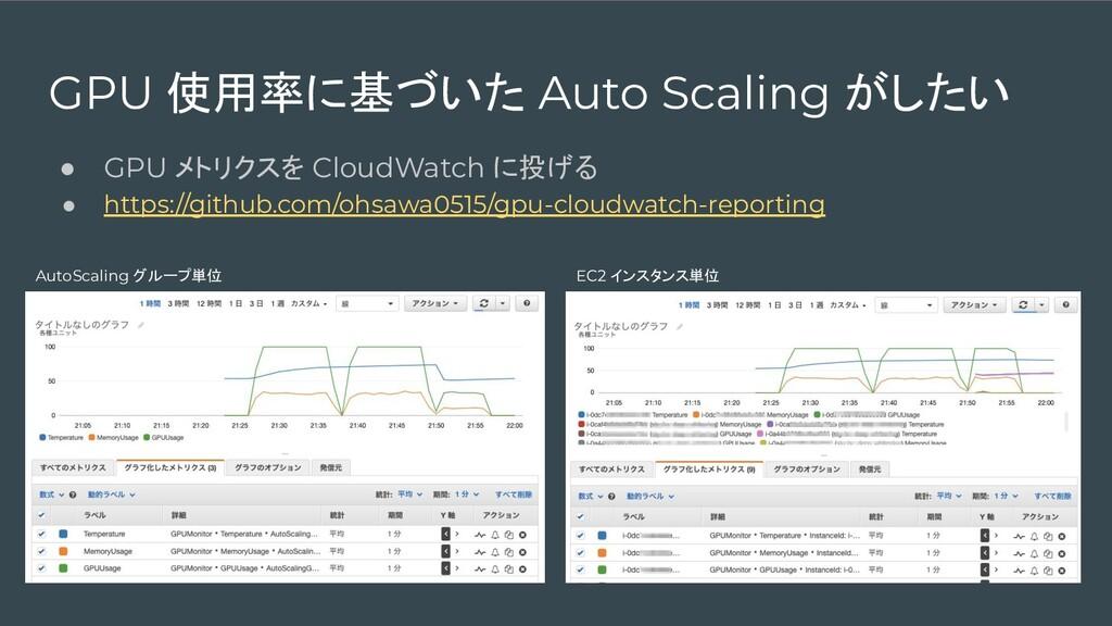 GPU 使用率に基づいた Auto Scaling がしたい ● GPU メトリクスを Clo...