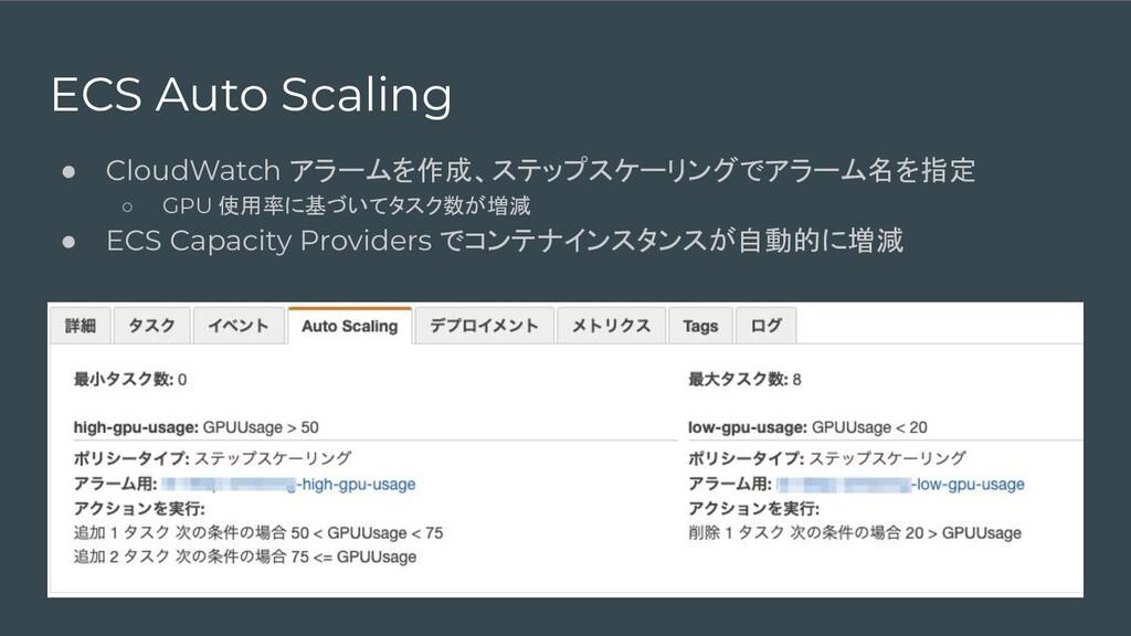 ECS Auto Scaling ● CloudWatch アラームを作成、ステップスケーリン...