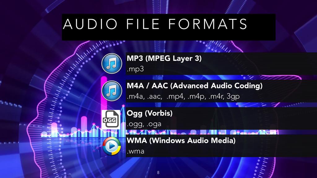 A U D I O F I L E F O R M AT S 8 MP3 (MPEG Laye...