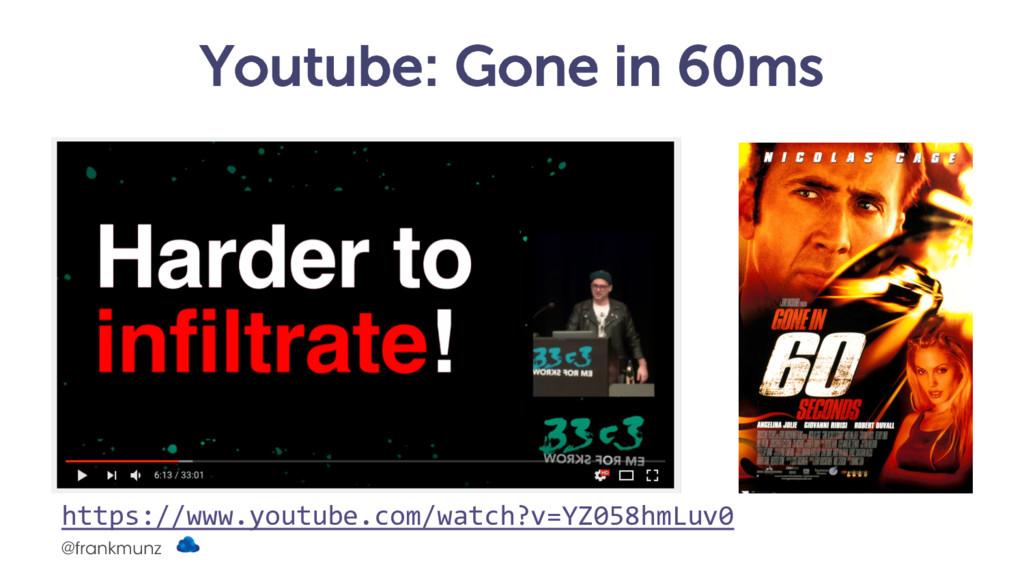 Youtube: Gone in 60ms https://www.youtube.com/w...