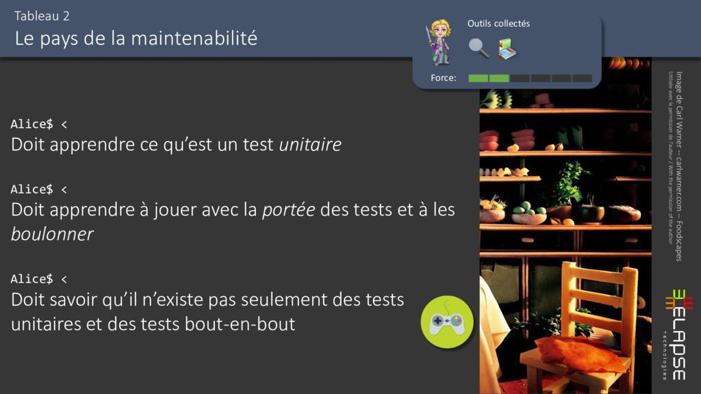 Alice$ < Doit apprendre ce qu'est un test unita...