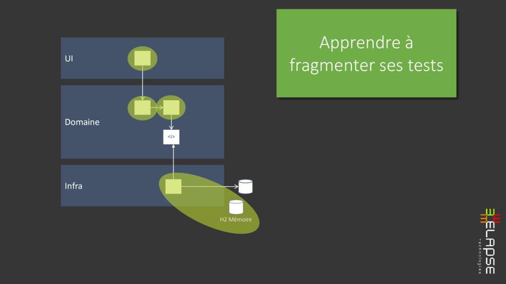 Apprendre à fragmenter ses tests UI Domaine Inf...