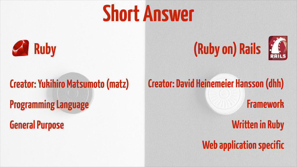 Ruby Short Answer (Ruby on) Rails Creator: Yuki...
