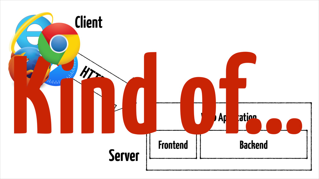 HTTP Web Application Frontend Backend Kind of… ...