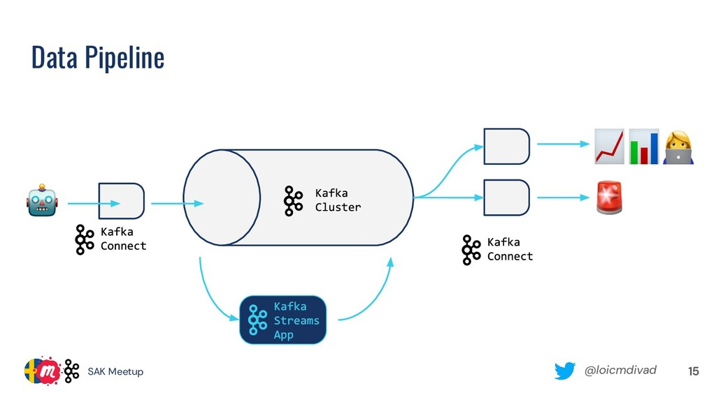 @loicmdivad SAK Meetup Data Pipeline 15