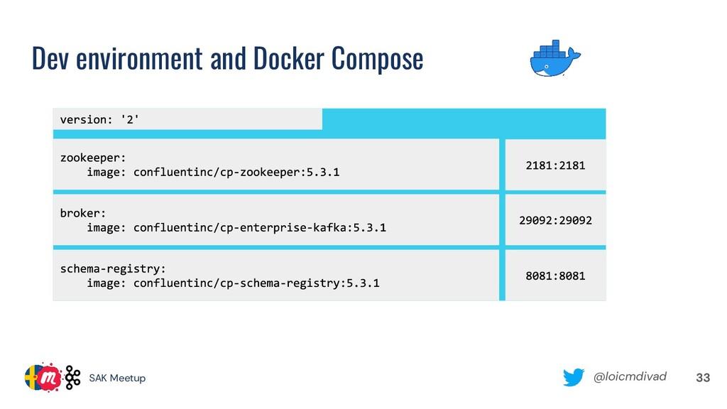 @loicmdivad SAK Meetup Dev environment and Dock...