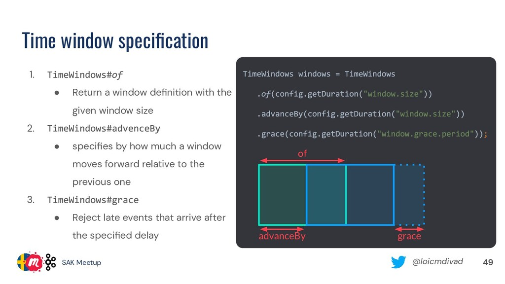 @loicmdivad SAK Meetup 49 Time window specificat...