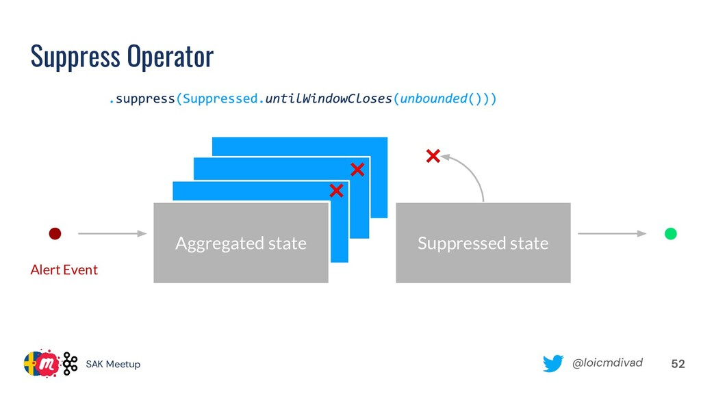 @loicmdivad SAK Meetup 52 Suppress Operator Agg...