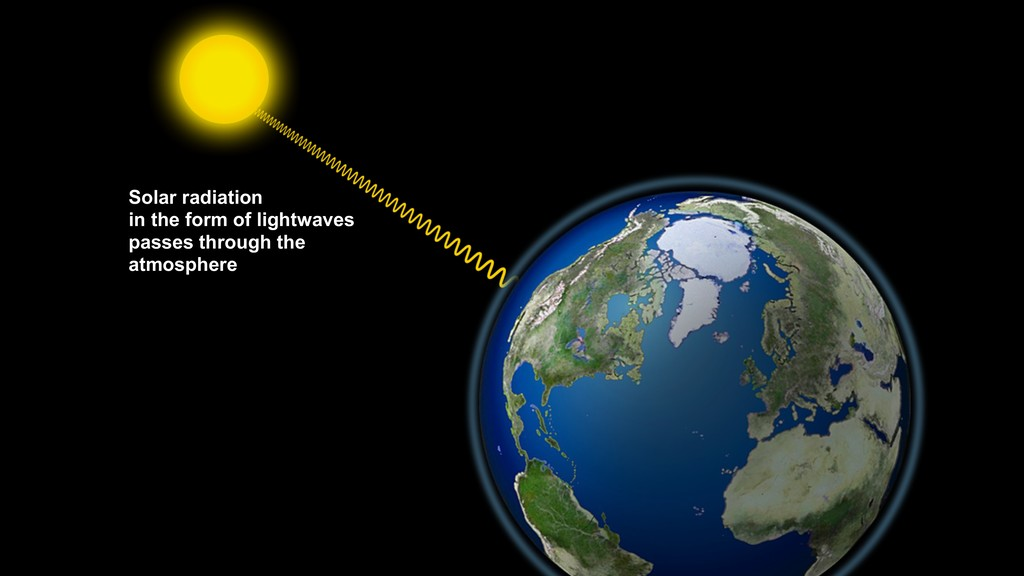 Solar radiation in the form of lightwaves passe...