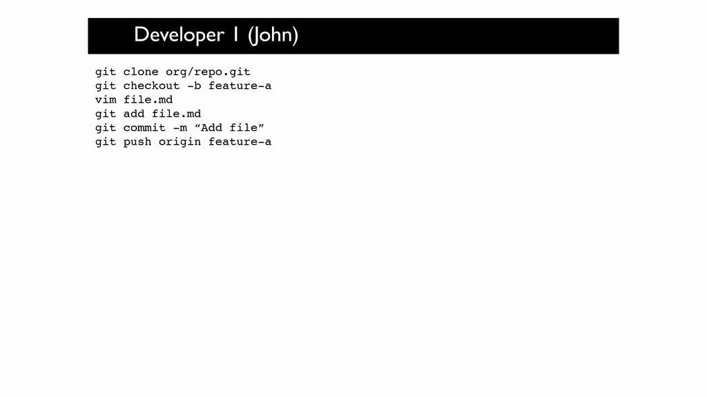 Developer 1 (John) git clone org/repo.git! git ...