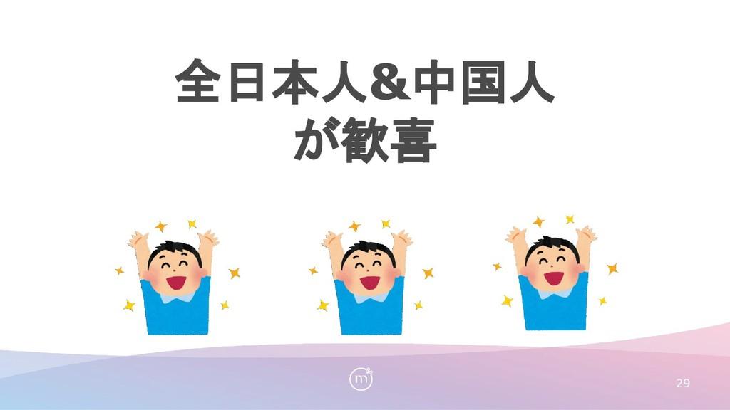 29 全日本人&中国人 が歓喜