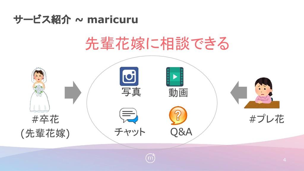 サービス紹介 ~ maricuru 4 #卒花 (先輩花嫁) 写真 動画 チャット Q&A #...