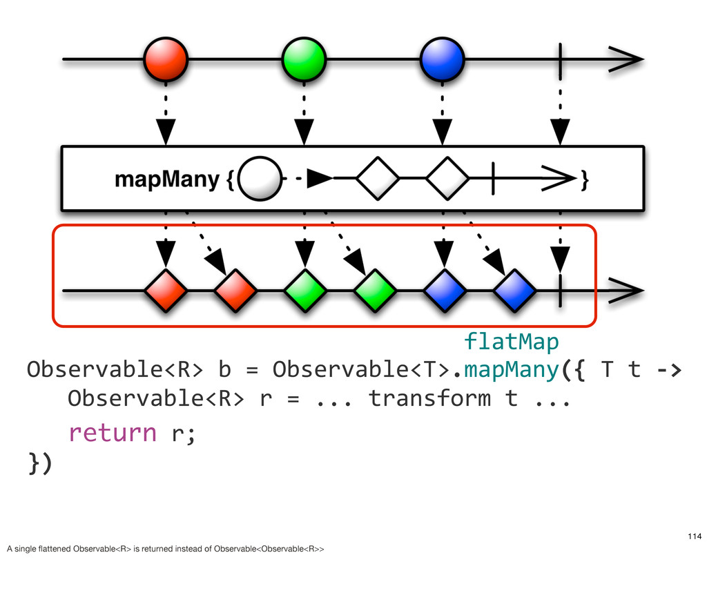 Observable<R> b = Observable<T>.ma...