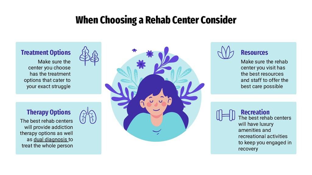 When Choosing a Rehab Center Consider Treatment...