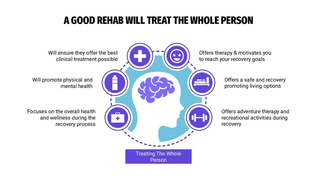 A GOOD REHAB WILL TREAT THE WHOLE PERSON Offers...