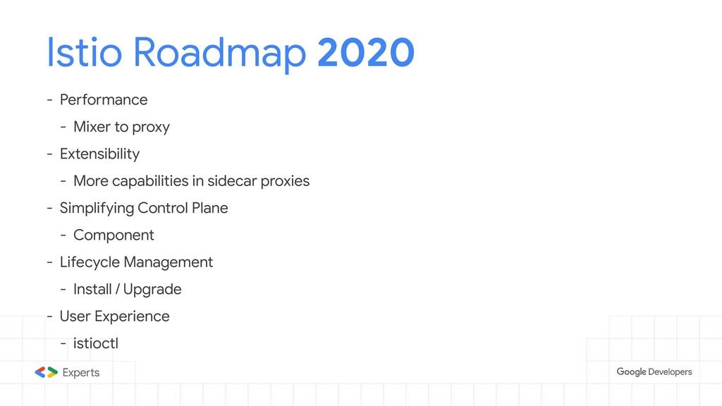 Istio Roadmap 2020 - Performance - Mixer to pro...