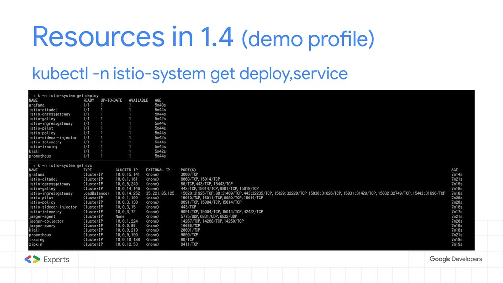 Resources in 1.4 (demo profile) kubectl -n isti...