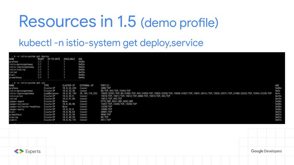Resources in 1.5 (demo profile) kubectl -n isti...