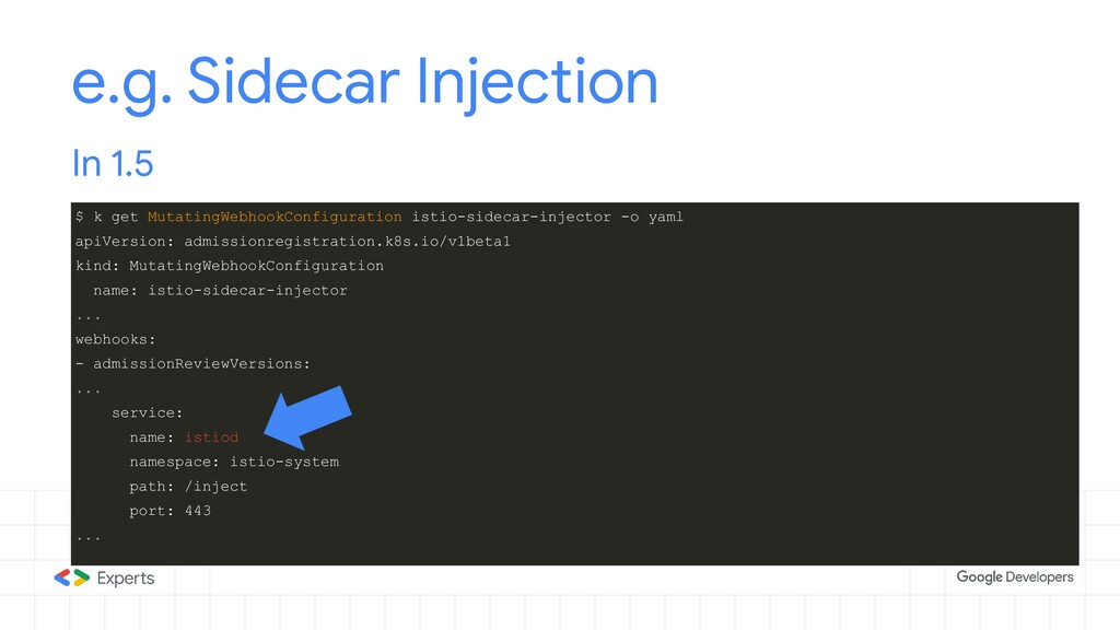 e.g. Sidecar Injection In 1.5 $ k get MutatingW...
