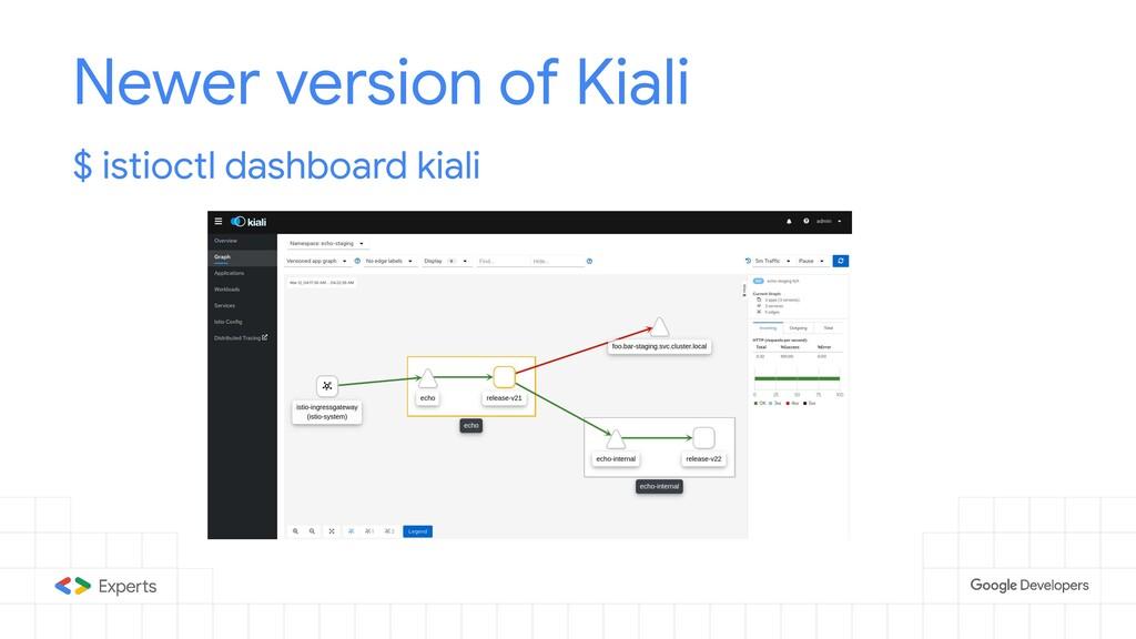 Newer version of Kiali $ istioctl dashboard kia...