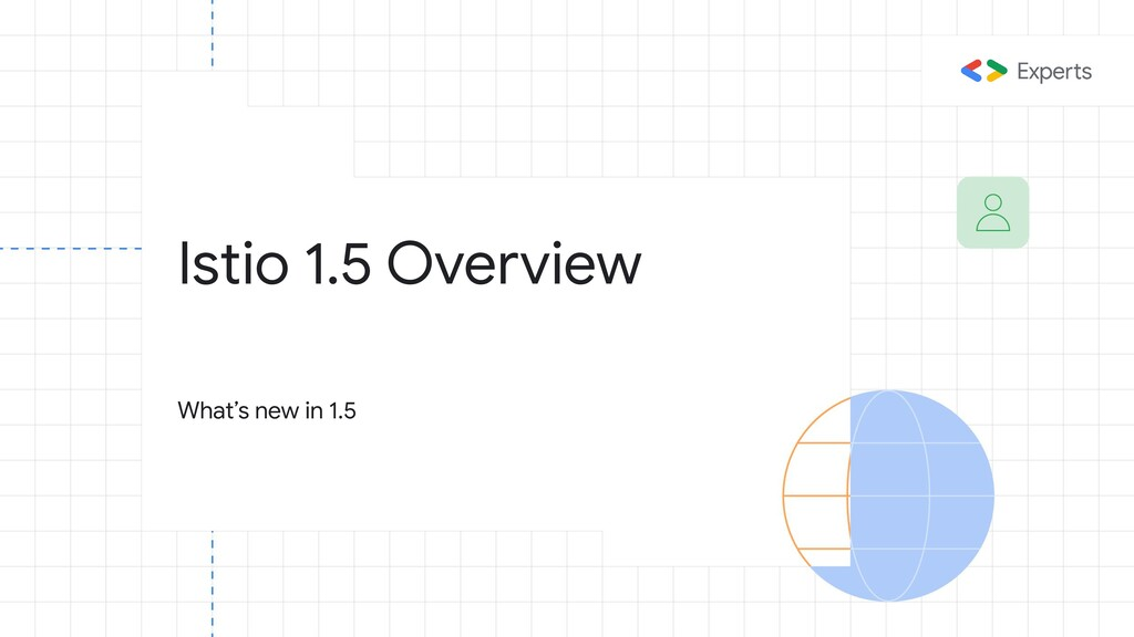 Istio 1.5 Overview What's new in 1.5