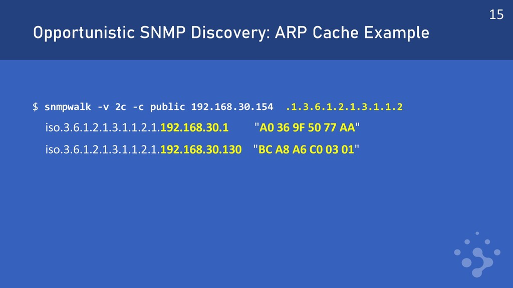 Opportunistic SNMP Discovery: ARP Cache Example...