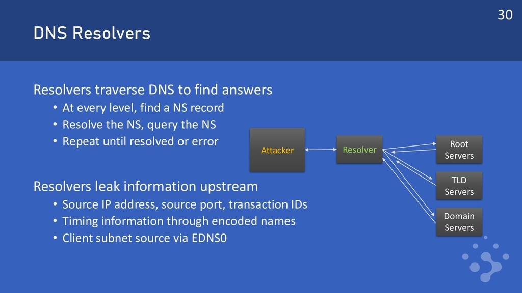 DNS Resolvers Resolvers traverse DNS to find an...