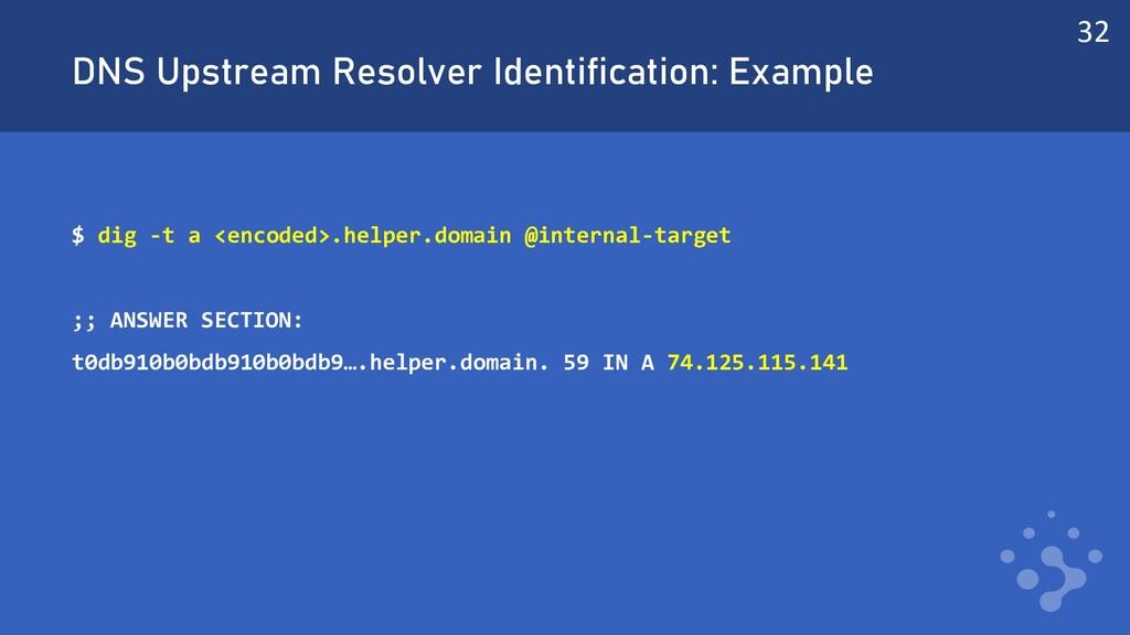 DNS Upstream Resolver Identification: Example $...