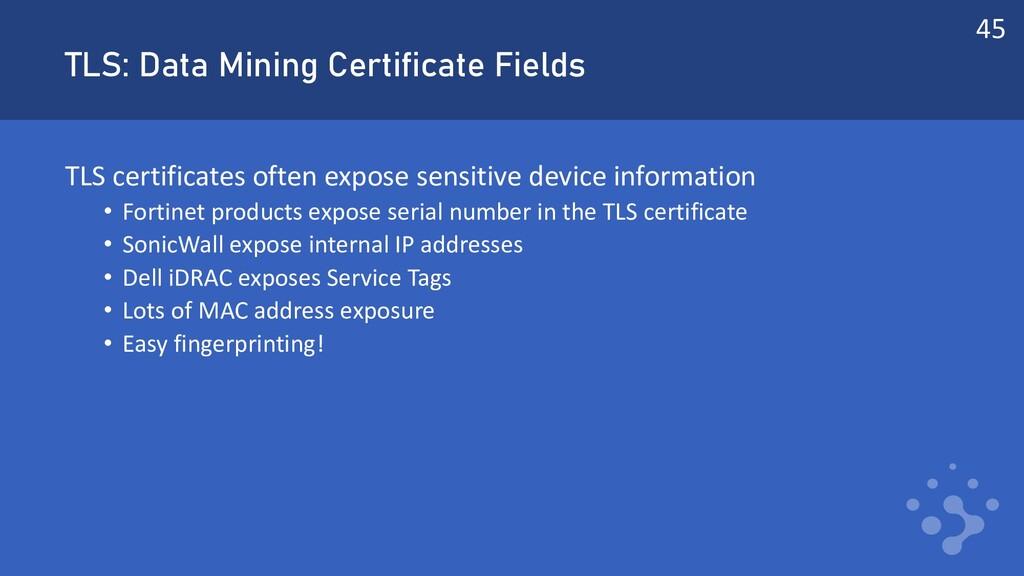TLS: Data Mining Certificate Fields TLS certifi...
